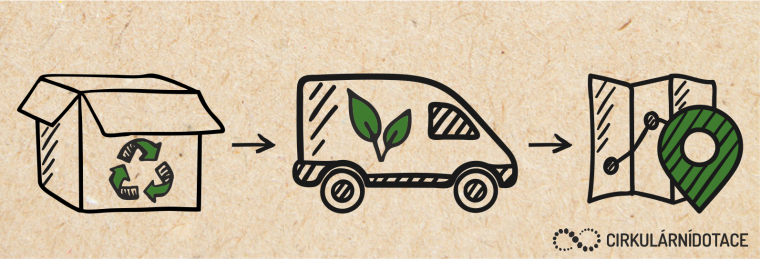 zelena logistika